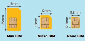 SIM card sizes: Mini sim, Micro sim, Nano sim